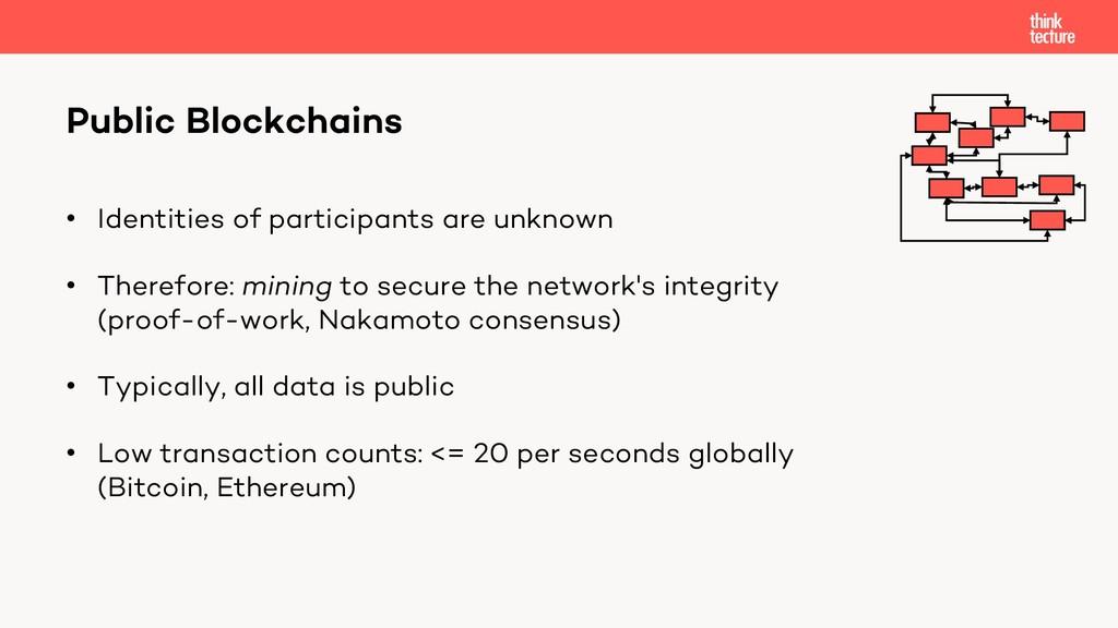 Public Blockchains • Identities of participants...