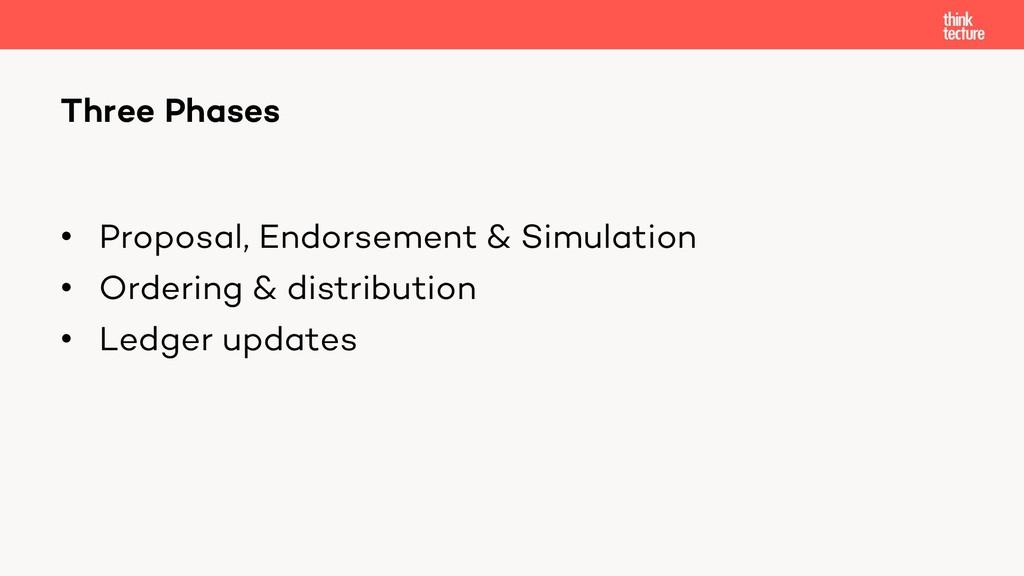 • Proposal, Endorsement & Simulation • Ordering...