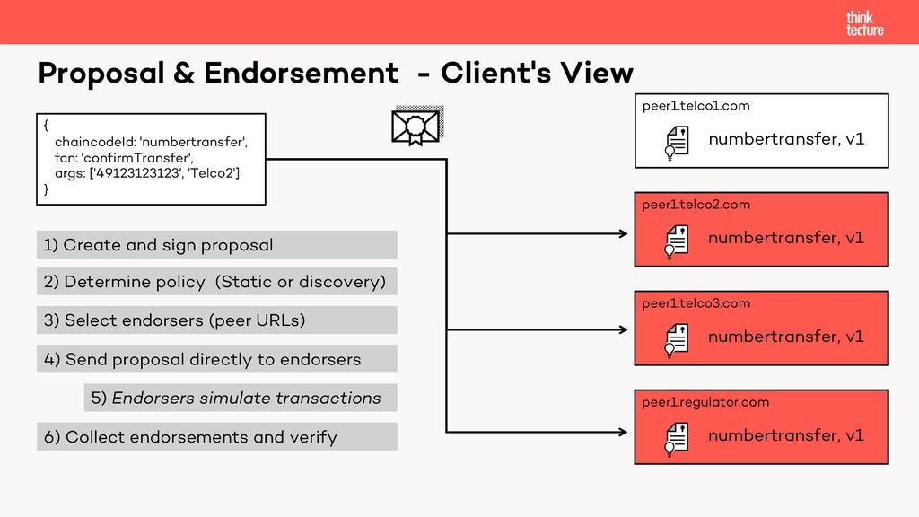 Proposal & Endorsement - Client's View { chainc...