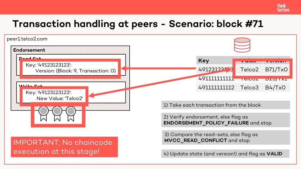 peer1.telco2.com Transaction handling at peers ...