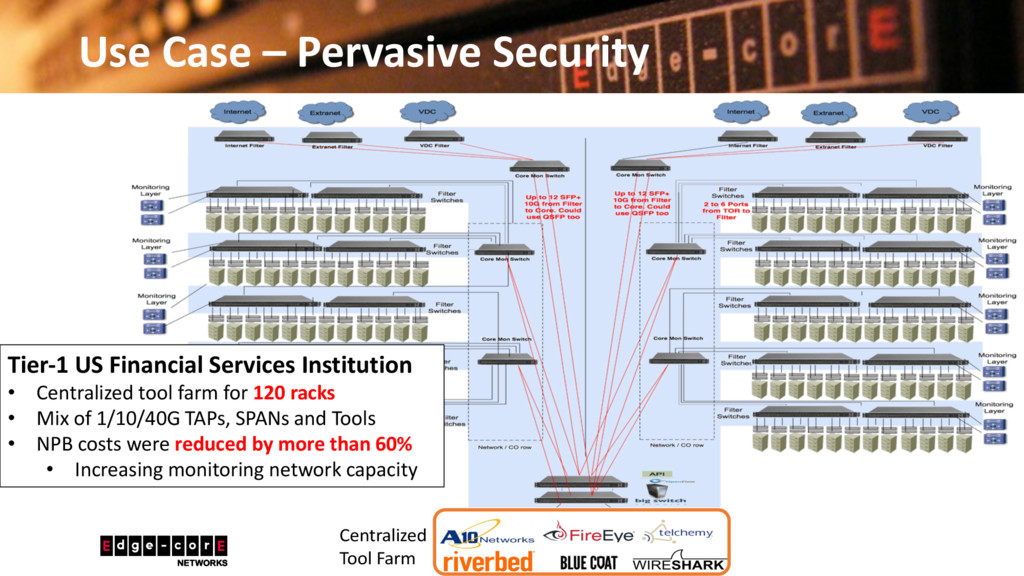 Use Case – Pervasive Security Centralized Tool ...