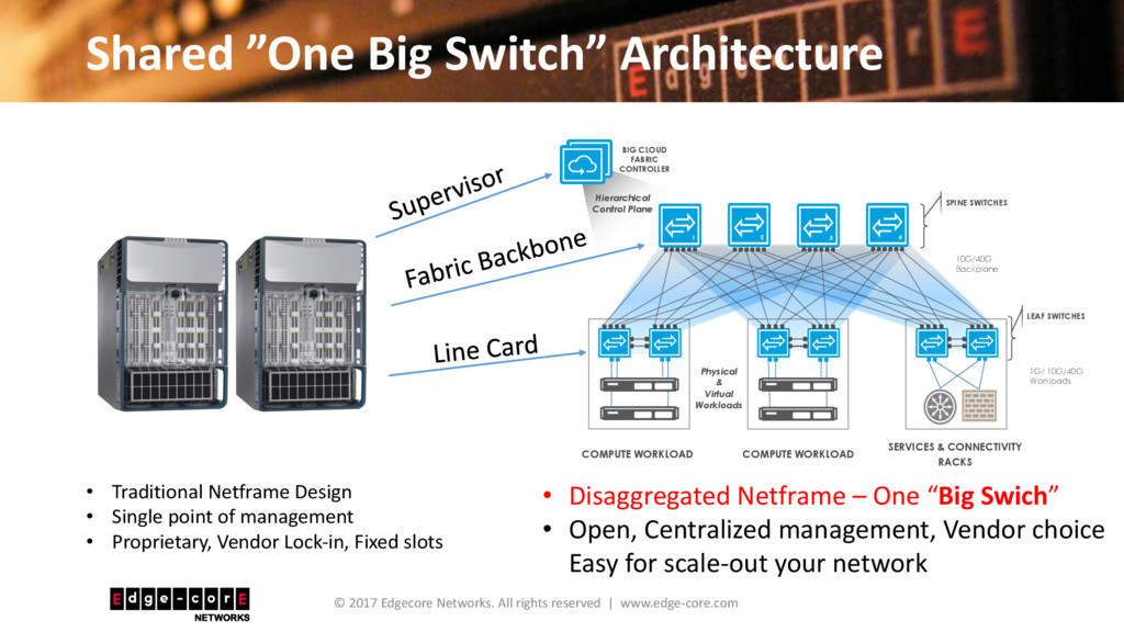 "Shared ""One Big Switch"" Architecture © 2017 Edg..."