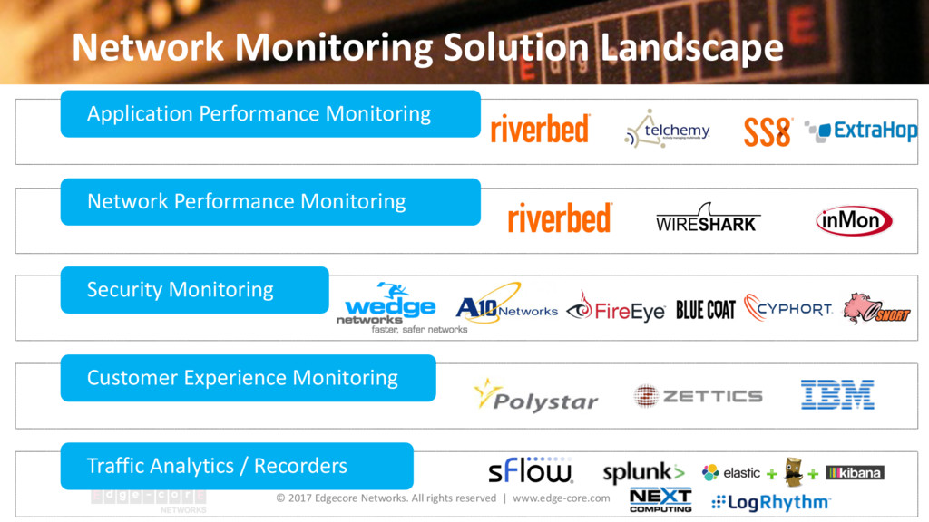 Application Performance Monitoring Network Perf...