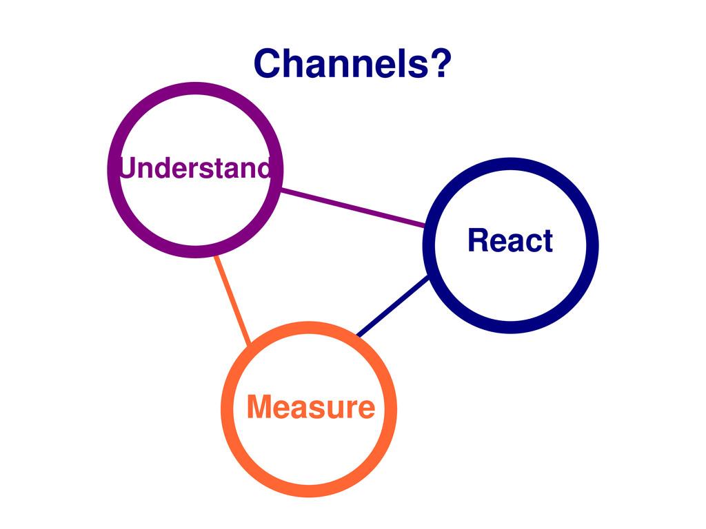 Channels? Understand React Measure