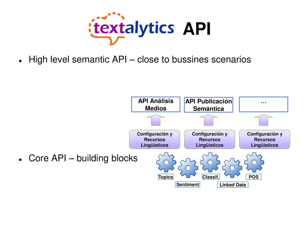  High level semantic API – close to bussines s...