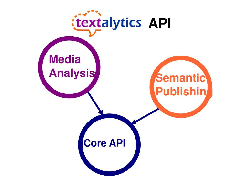 Media Analysis Semantic Publishing Core API API