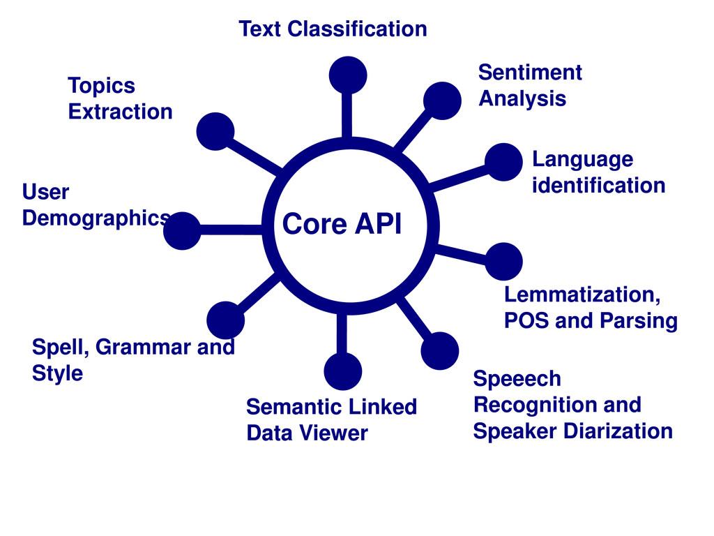 Core API Topics Extraction Text Classification ...