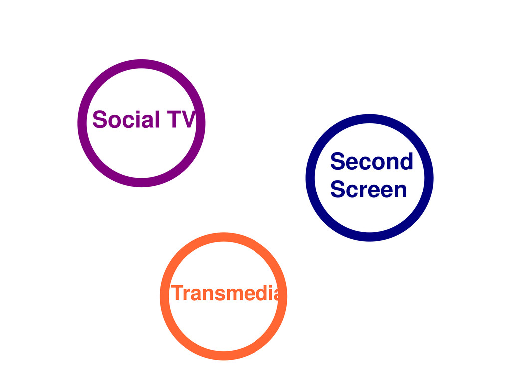 Social TV Second Screen Transmedia