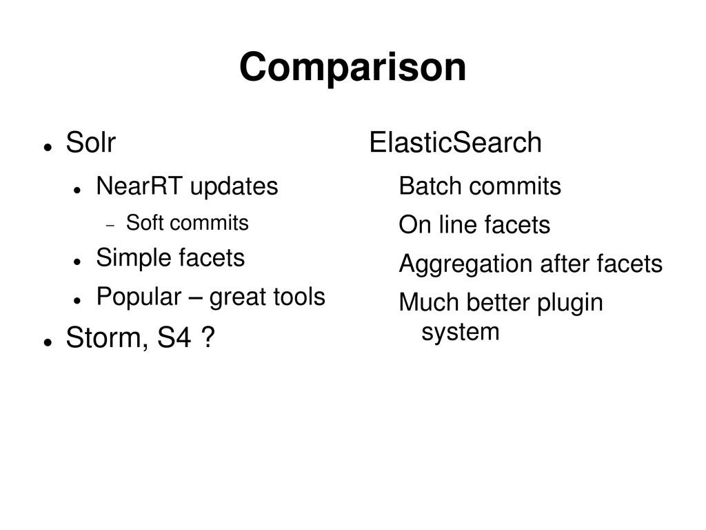 Comparison  Solr  NearRT updates  Soft commi...
