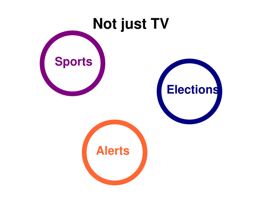 Not just TV Sports Elections Alerts