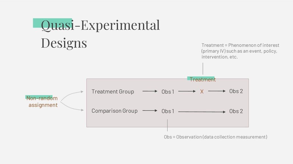 Quasi-Experimental Designs Treatment Treatment ...