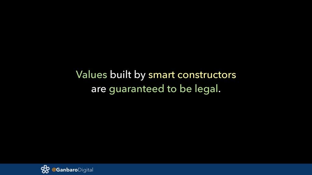 @GanbaroDigital Values built by smart construct...
