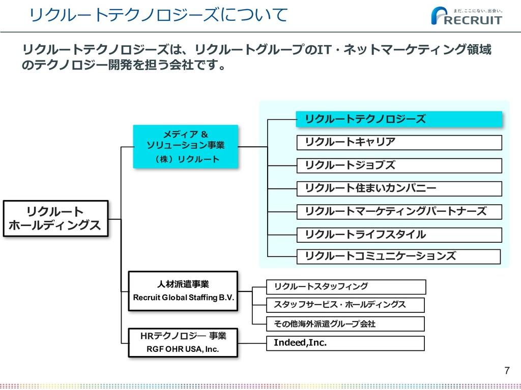 リクルートテクノロジーズは、リクルートグループのIT・ネットマーケティング領域 のテクノロジー...