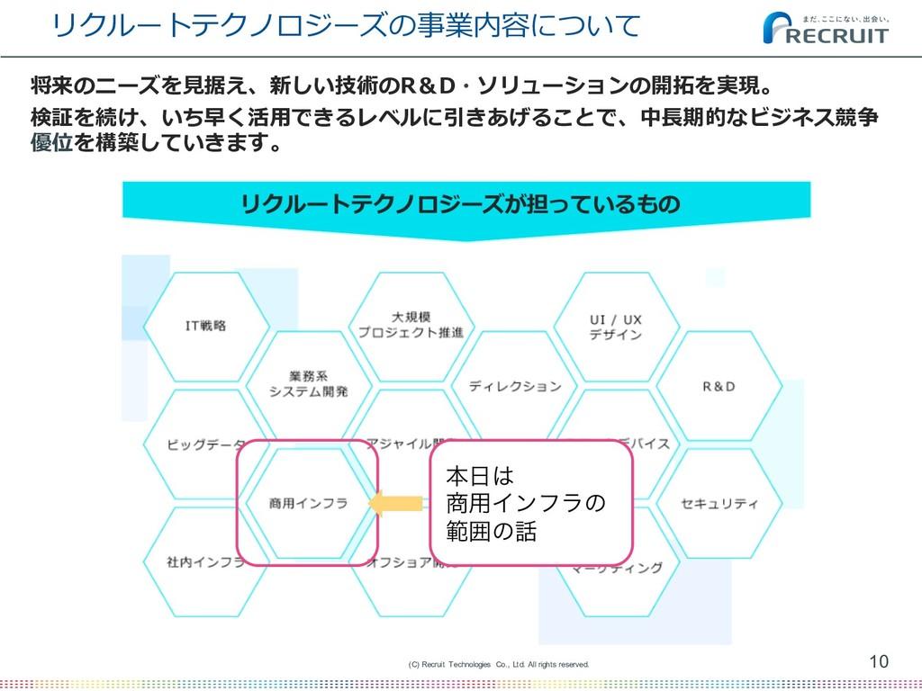 リクルートテクノロジーズの事業内容について 10 (C) Recruit Technologi...
