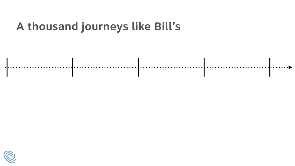 A thousand journeys like Bill's