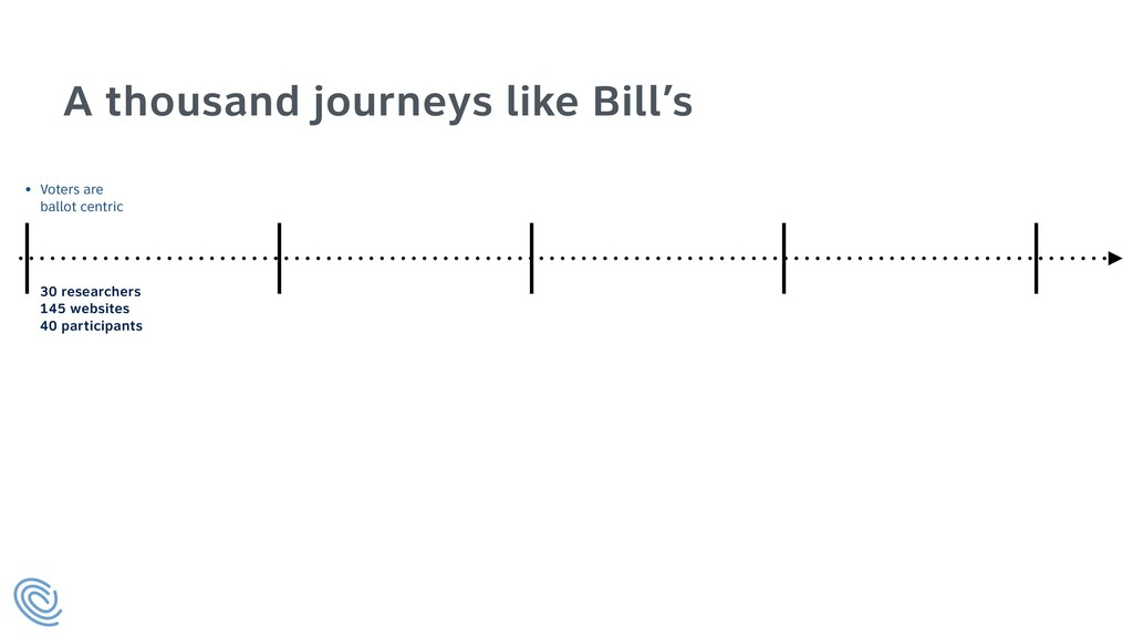 A thousand journeys like Bill's 30 researchers ...