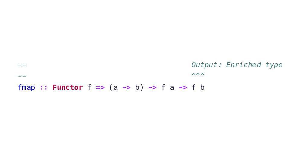 -- Output: Enriched type -- ^^^ fmap :: Functor...