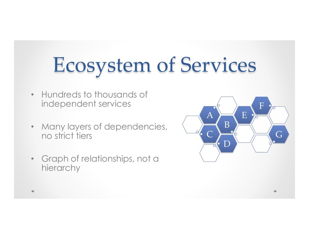 Ecosystem of Services • Hundreds to thousands ...