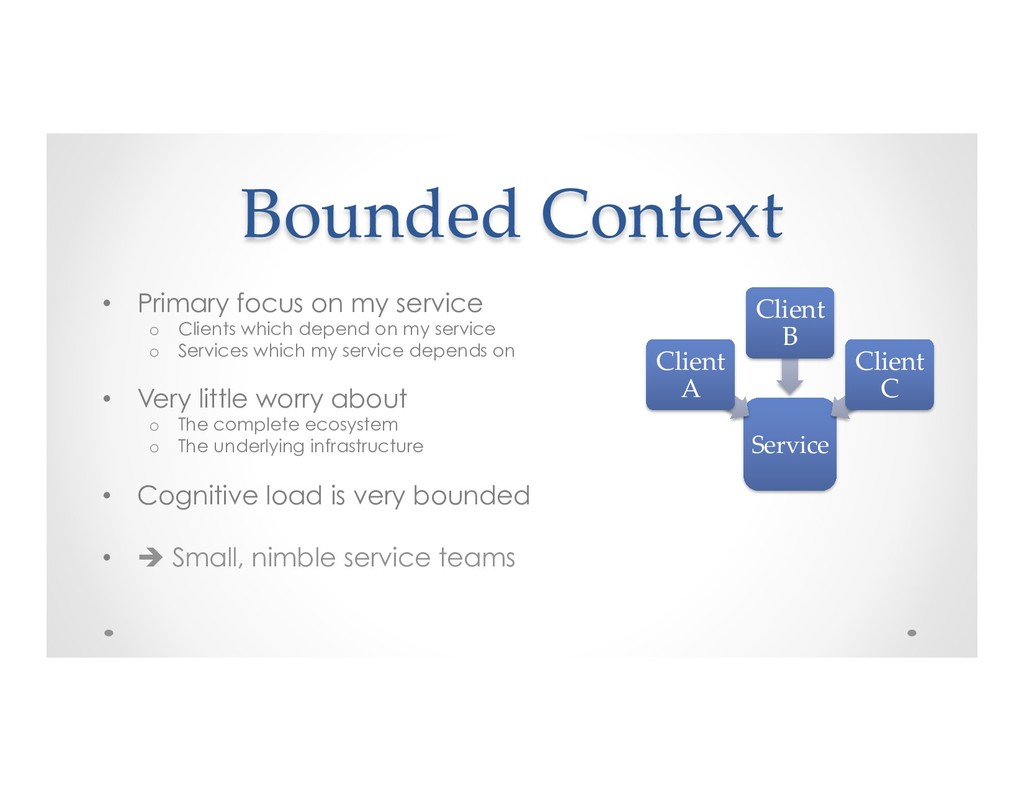 Bounded Context • Primary focus on my service ...