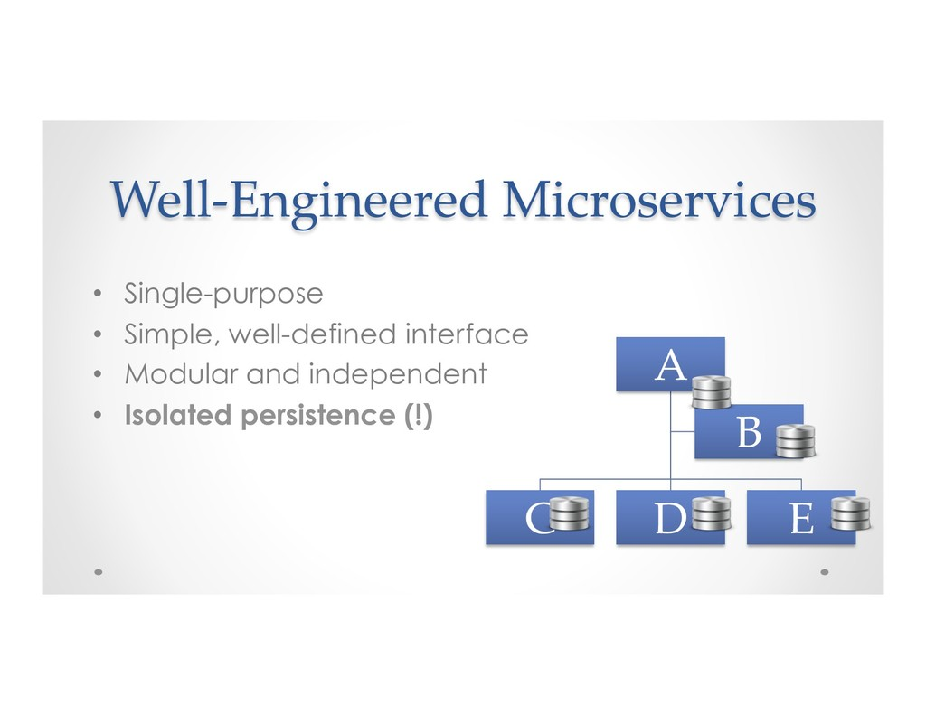 Well-Engineered Microservices • Single-purpose...