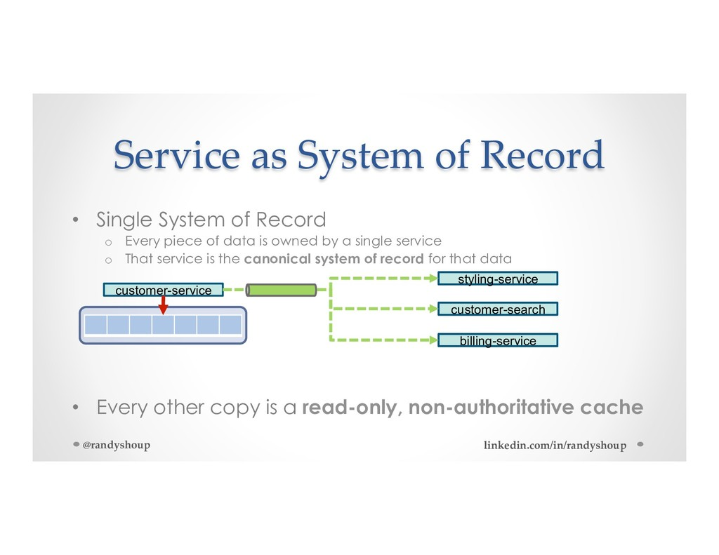 Service as System of Record • Single System of...