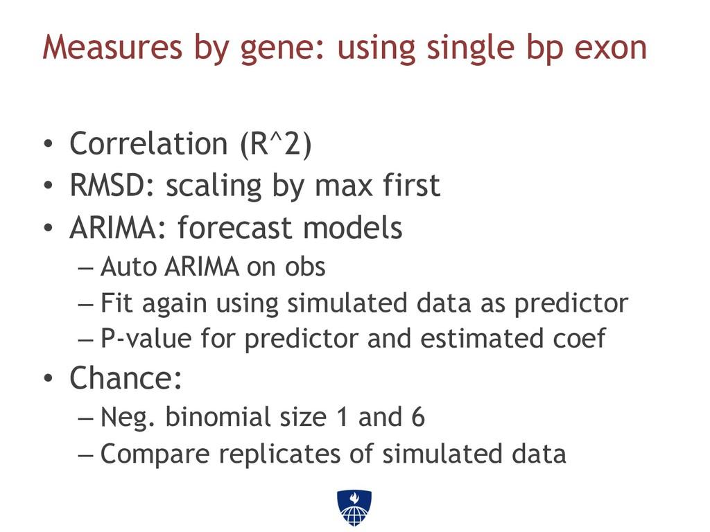 Measures by gene: using single bp exon • Correl...