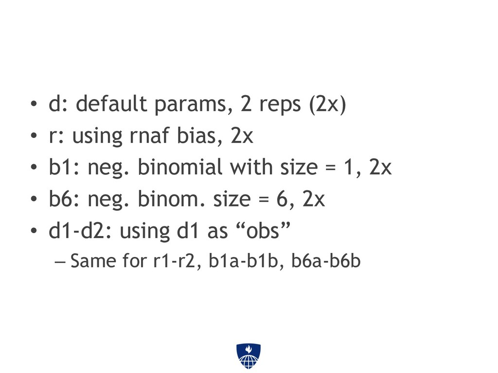 • d: default params, 2 reps (2x) • r: using rna...