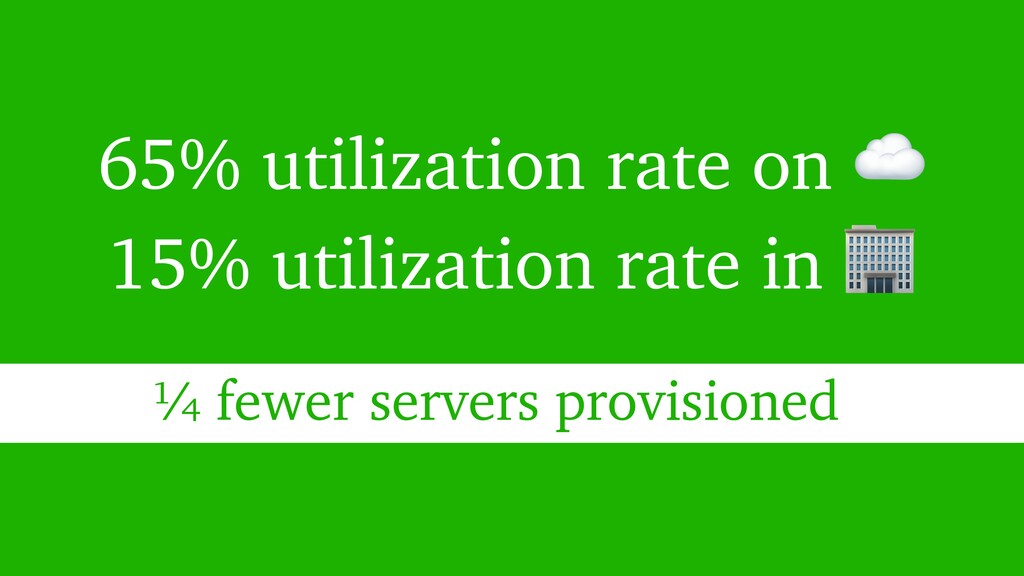 65% utilization rate on ☁ 15% utilization rate ...