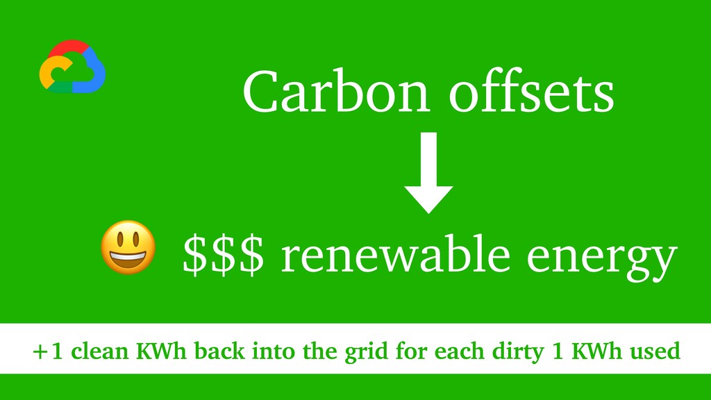 Carbon offsets $$$ renewable energy +1 clean KW...