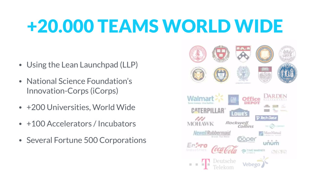 +20.000 TEAMS WORLD WIDE • Using the Lean Launc...
