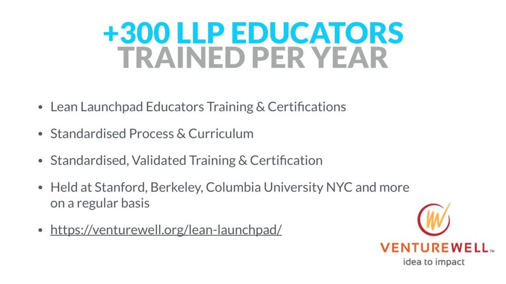 +300 LLP EDUCATORS TRAINED PER YEAR • Lean Laun...