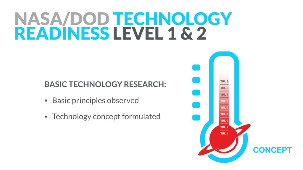NASA/DOD TECHNOLOGY READINESS LEVEL 1 & 2 BASIC...