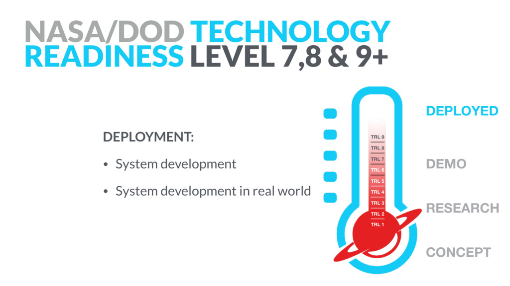 DEPLOYMENT: • System development • System devel...