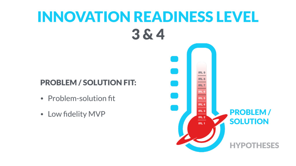 INNOVATION READINESS LEVEL 