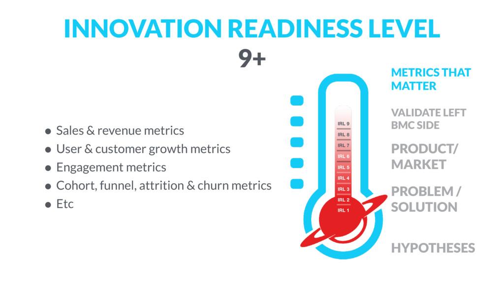 INNOVATION READINESS LEVEL  9+ METRICS THAT M...