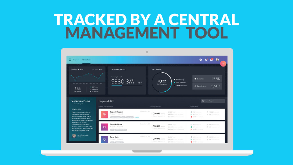 TRACKED BY A CENTRAL MANAGEMENT TOOL
