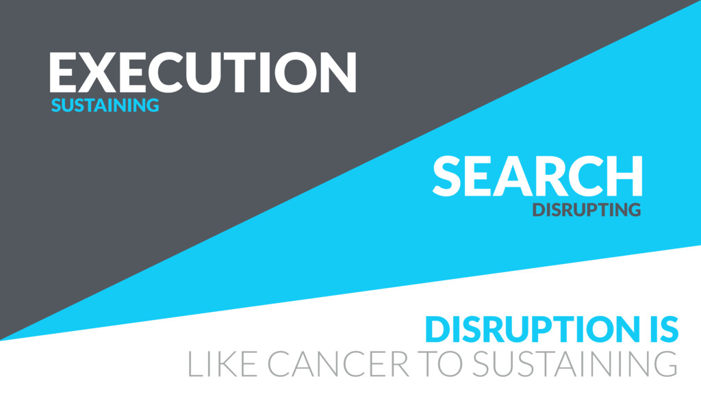 SEARCH EXECUTION DISRUPTION IS LIKE CANCER TO S...