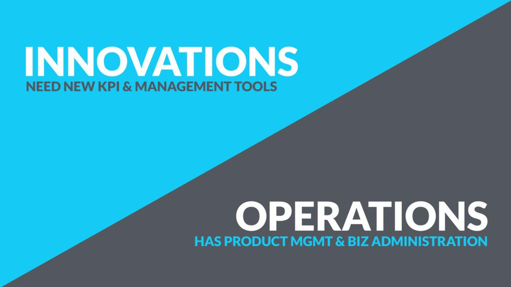 OPERATIONS INNOVATIONS NEED NEW KPI & MANAGEMEN...
