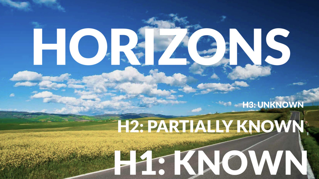 H1: KNOWN H2: PARTIALLY KNOWN H3: UNKNOWN HORIZ...