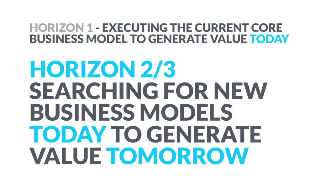 HORIZON 1 - EXECUTING THE CURRENT CORE BUSINESS...