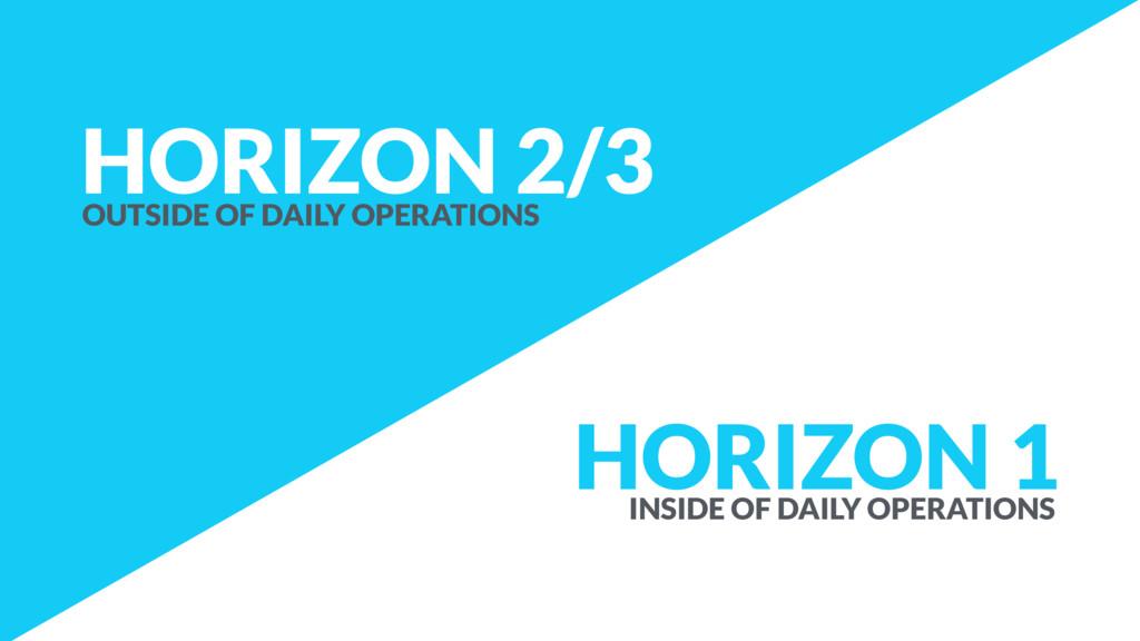 HORIZON 1 HORIZON 2/3 OUTSIDE OF DAILY OPERATIO...