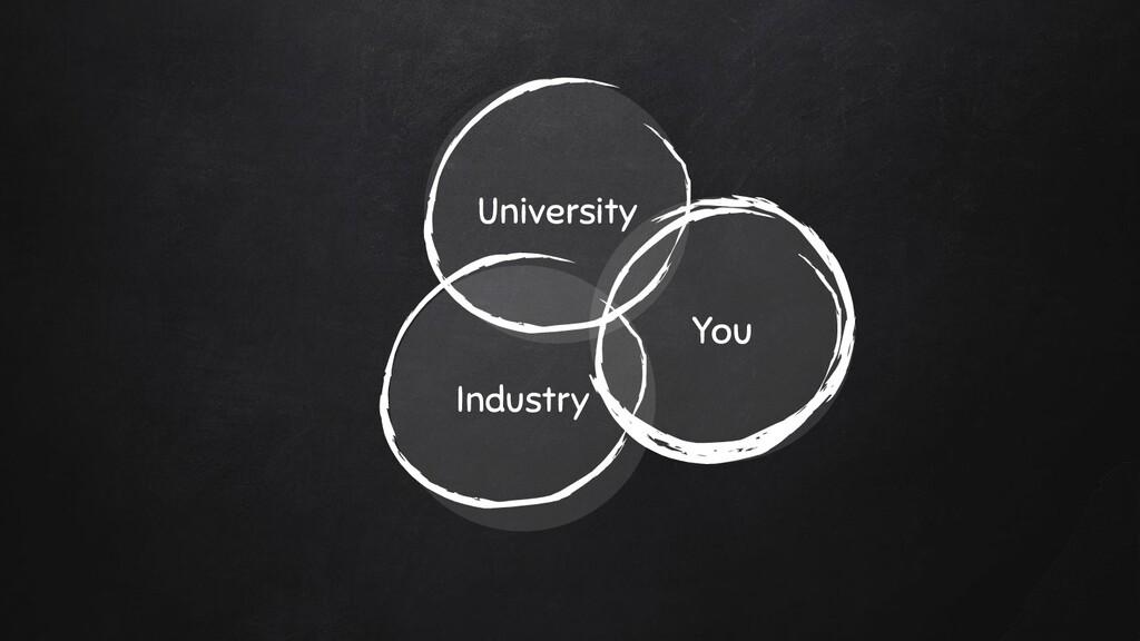 You University Industry