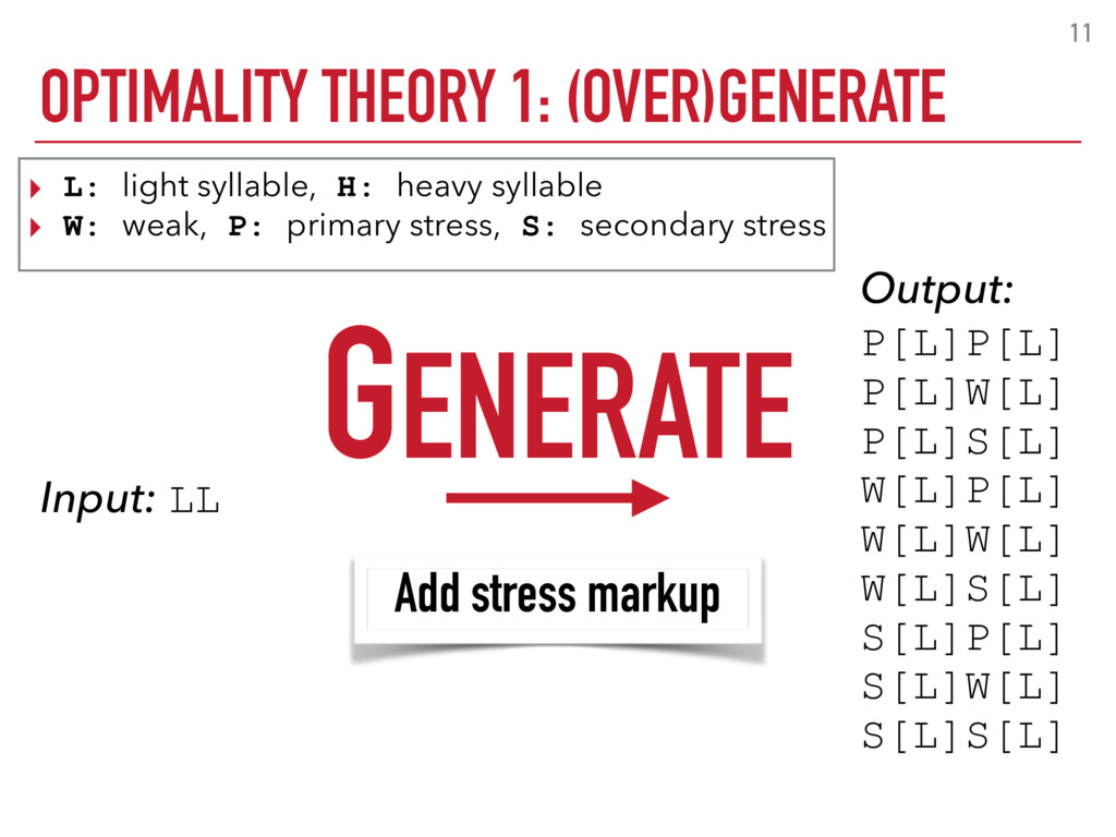 OPTIMALITY THEORY 1: (OVER)GENERATE 11 Input: L...