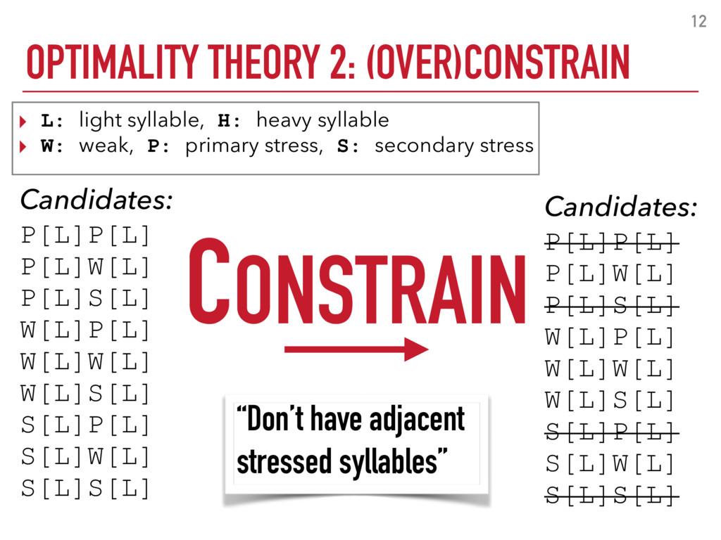 OPTIMALITY THEORY 2: (OVER)CONSTRAIN 12 Candida...