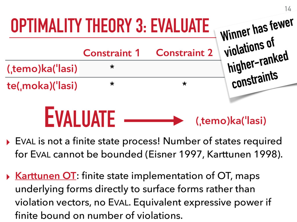 OPTIMALITY THEORY 3: EVALUATE 14 Constraint 1 C...