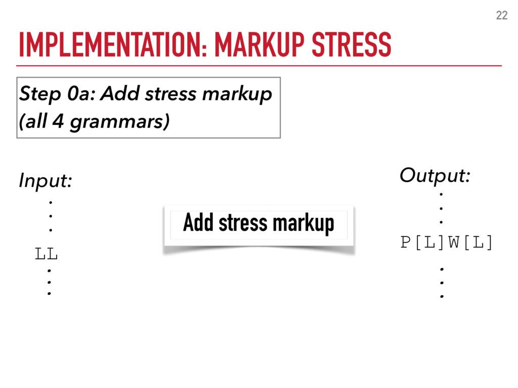 IMPLEMENTATION: MARKUP STRESS 22 Input: . . . L...