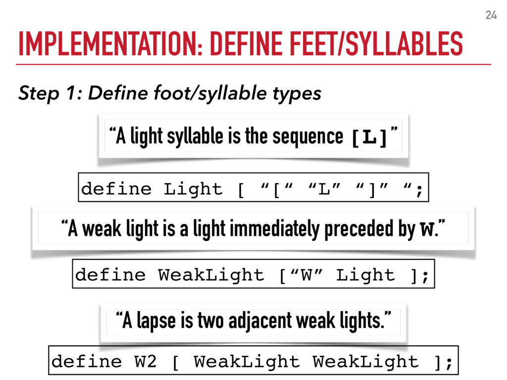 IMPLEMENTATION: DEFINE FEET/SYLLABLES 24 Step 1...