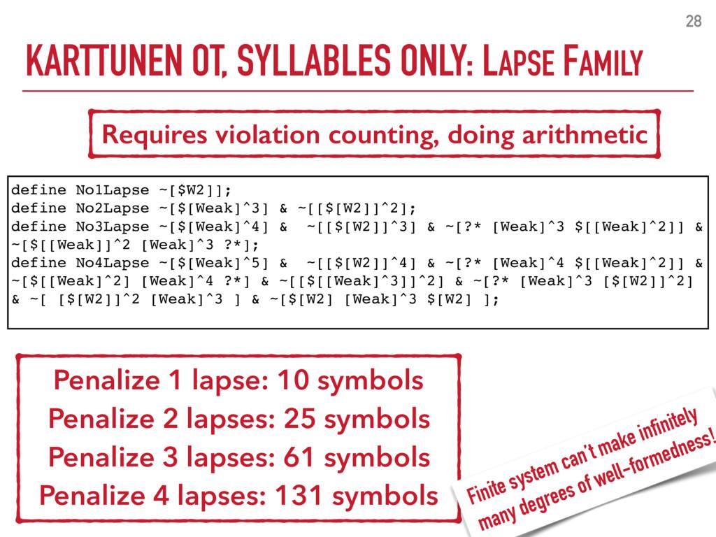 KARTTUNEN OT, SYLLABLES ONLY: LAPSE FAMILY 28 P...