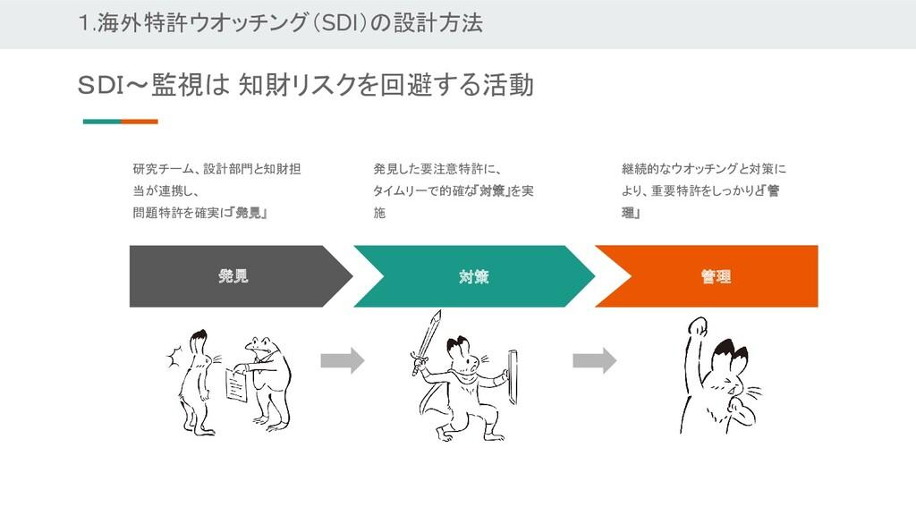 1.海外特許ウオッチング(SDI)の設計方法 SDI~監視は 知財リスクを回避する活動 発見 ...
