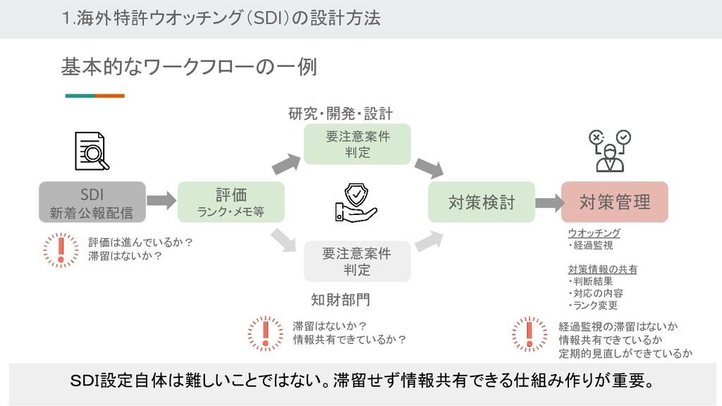 1.海外特許ウオッチング(SDI)の設計方法 基本的なワークフローの一例 SDI 新着公報配信...